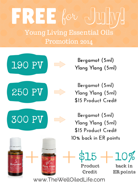 Young Living July 2014 Promotion